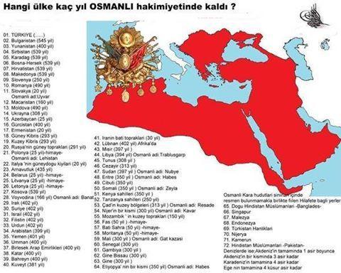 osmanlı devleti himayesi